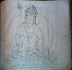 illustration from Handbook of Tibetan Iconometry