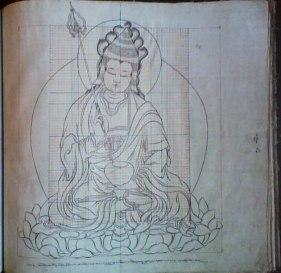 illustration from Handbook of Tibetan Iconometry