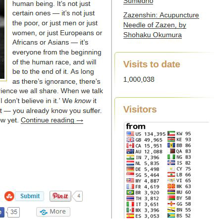 Our magazine had its millionth view this morning.  Million thanks to everyone _/\_